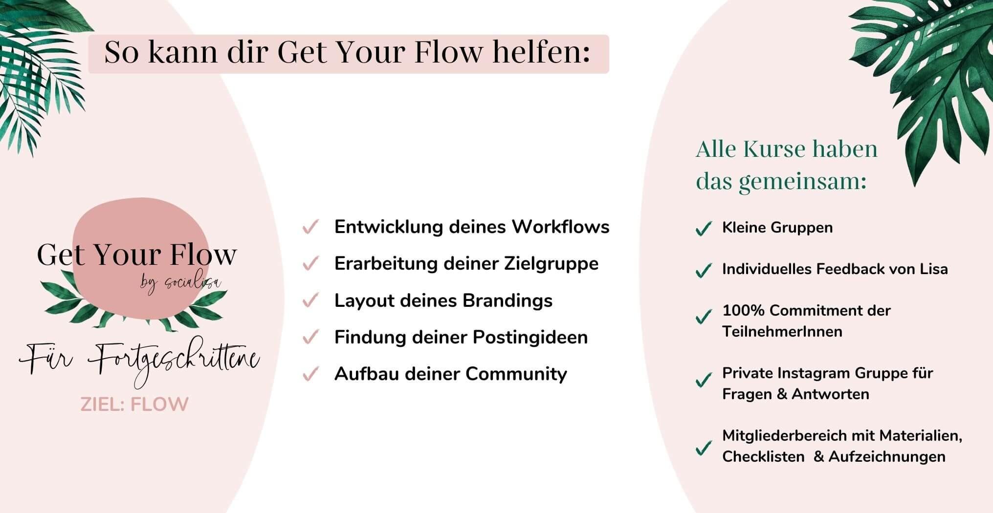 Get Your Flow im Überblick
